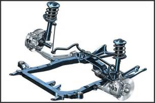 Car Struts Problem Suspension Repairs And Servicing