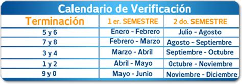 calendario 2016 para verificacion de taximetros del df costos calendarios y requisitos de la verificaci 243 n vehicular