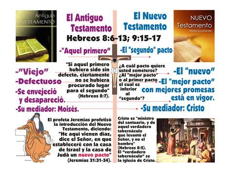 una biblia antiguo testamento diferencias entre el antiguo testamento y el nuevo testamento cuadros comparativos e