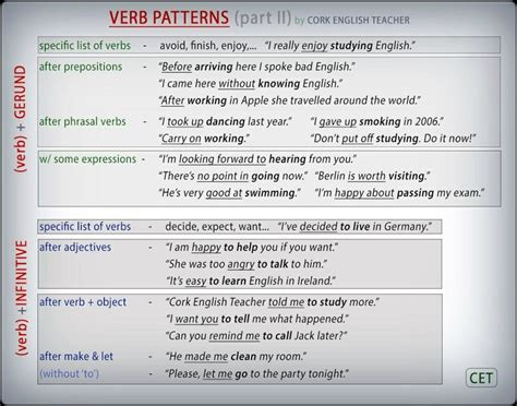 Verb Pattern Grammar English | verb patterns learning english pinterest patterns