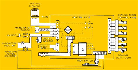 heat element wiring diagram heat get free image about