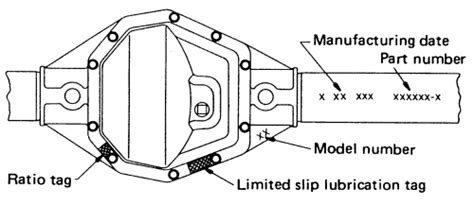 automotive repair manual 1998 isuzu rodeo lane departure warning service manual how to remove axle nut cover 1998 isuzu