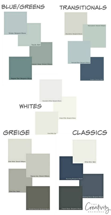 paint color trends for 2017 remodelaholic pick a paint best 25 color trends ideas on pinterest 2017 colors