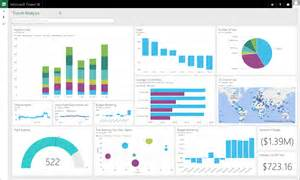 tableau templates 7 essential business reporting tools and dashboards