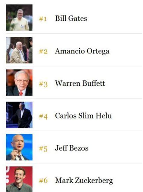 Forbes Lista Dos Mais Ricos 2016 | lista dos mais ricos do mundo 2016 lista forbes corona a