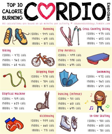 top 10 cardio exercises inspiremyworkout a