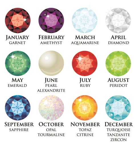 birth colors best 25 birthstones by month ideas on opal