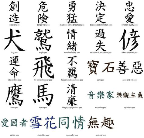 tattoo fonts kanji free fonts tattoos free ideas free