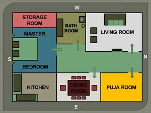 vastu tips for home design in hindi vastu tips for flat ideal directions of rooms in a flat