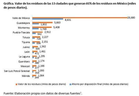 cual es el porcentaje de isr en mexico 2016 cual es el porcentaje del isr 2016 cual es el porcentaje