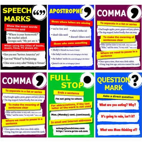 printable punctuation poster click on punctuation marks