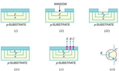 fabrication of monolithic integrated circuit fabrication of monolithic integrated circuit 28 images fabrication of oscillators using