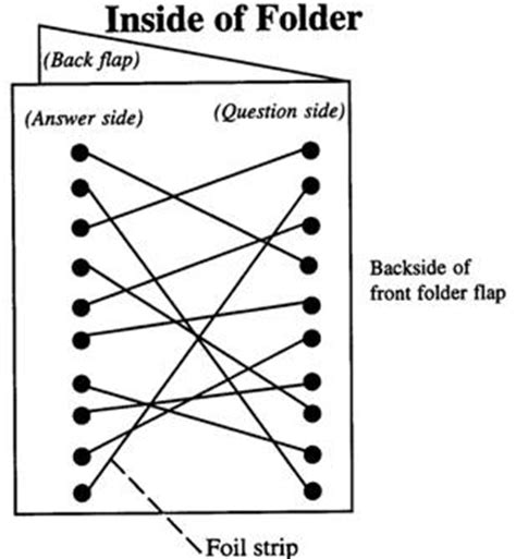 diagram questions free engine image for user