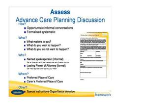 advance care plan template search results for dementia care plan template