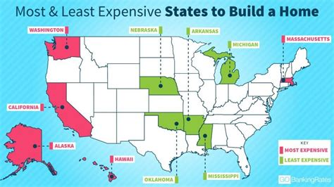 cheapest state to buy a house hidden expenses of building your own house gobankingrates