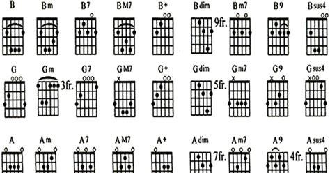 cara belajar bermain gitar elektrik cara mudah bermain gitar elektrik dimanapun kita bisa