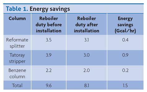alfa laval mastering energy efficiency