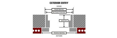 selecting  exterior doors   home depot