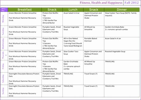 Sarahyba Supermodel Diet And Workout by 5 Fitness Model Diet Plan Work Out Picture Media Work