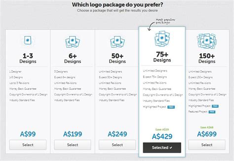 designcrowd payment methods 7 things to look for in a graphic designer