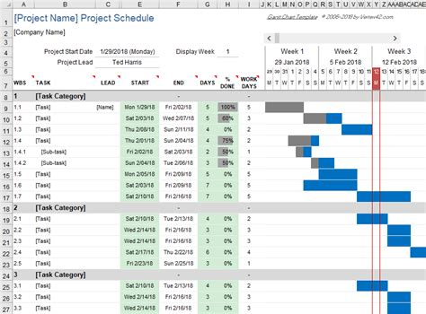 Free Gantt Chart Template For Excel Ms Project Gantt Chart Template