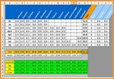 excel spreadsheet template for bills 8 free excel spreadsheet templates monthly bills template