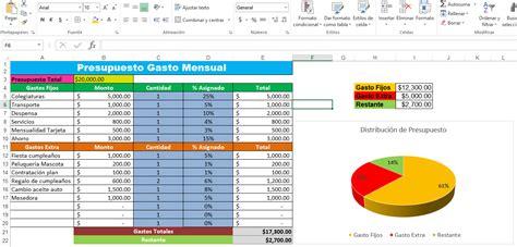 elaboracion de un registro automatico en excel parte 2 el presupuesto gt ejemplos y formatos descarga gratis