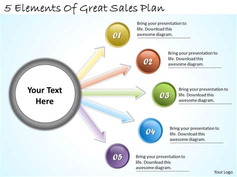 identify and list assumptions lean business planning