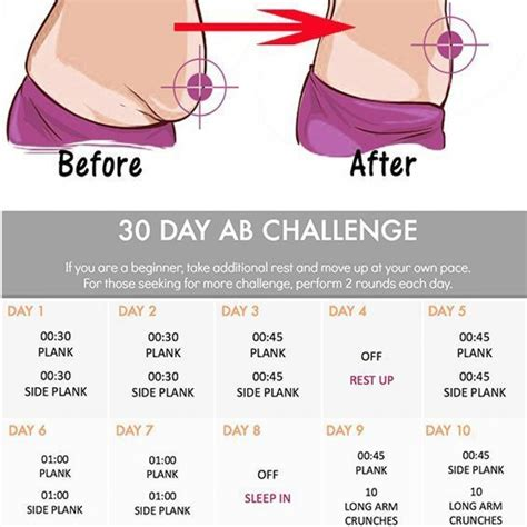 Lose Belly by Tips To Losing Belly Fast How To