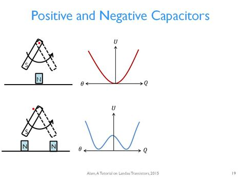 capacitor negative and positive capacitor negative and positive 28 images jokerz blogg what is capacitor electrolytic