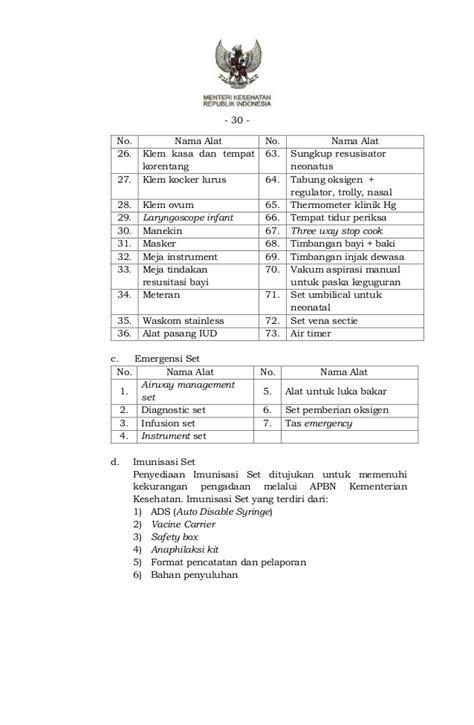Timbangan Injak Manual pmk no 84 ttg juknis alokasi khusus bidkes ta 2015