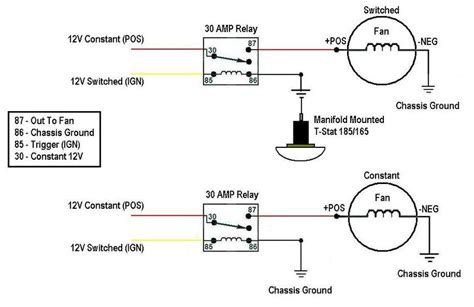 wiring dual electric fans wiring diagram for cooling fan