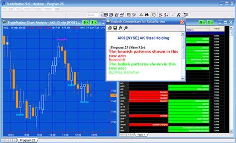 chart pattern finder software tradestation easylanguage candlestick pattern finder