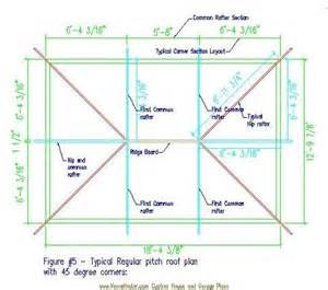 hipped roof framing how to frame a hip roof roofingpost