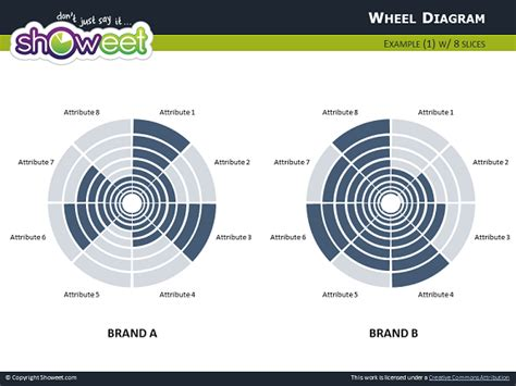 spider diagram template powerpoint wheel diagrams for powerpoint