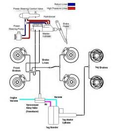 Brake System Setup Hydraulic Tag Axle Brake Information Irv2 Forums