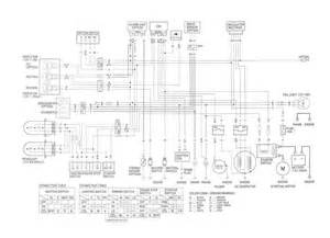 2005 honda rancher 350 wiring diagram wiring diagrams