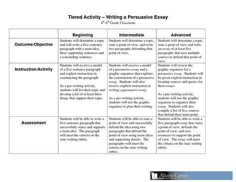 Sle Persuasive Essay For 6th Graders by Best Photos Of Persuasive Template 4th Grade Fourth
