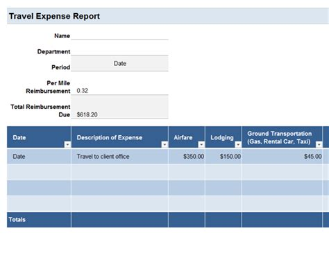 Budgets Office Com Travel Expense Report Mileage Log Templates