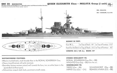 Frans Navy Tribal office of naval intelligence ship drawings and photos