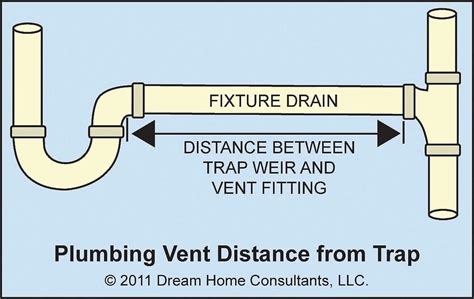Water Usage Shower Vs Bath plumbing vents topics category home owners network