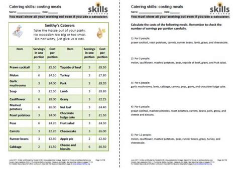 functional maths  catering skills workshop