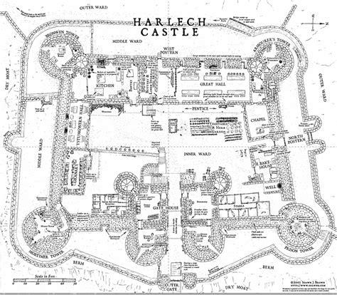 castle terminology diagram castle wirning diagrams