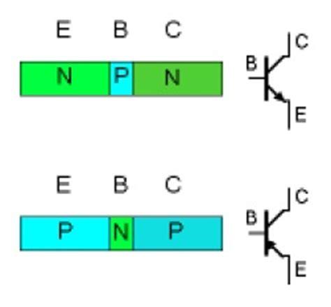 rangkaian transistor pnp dan npn transistor npn dan pnp zona elektro