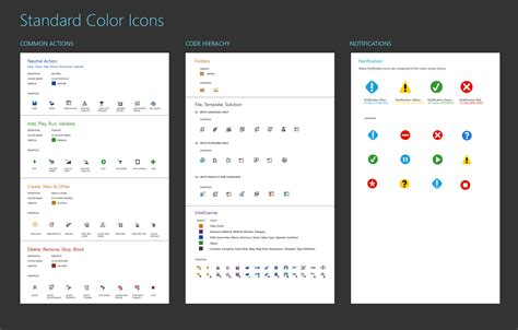 visual layout meaning visual studio solution explorer symbols