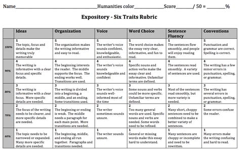 Expository Essay Rubric Common by Expository Rubric Ol King Cole S Castle
