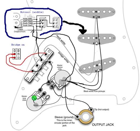 squier standard strat wiring mod needs approval