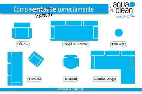 cuanto mide un sofa cama de dos plazas aprende el vocabulario para comprar un sof 225 2 piezas 3