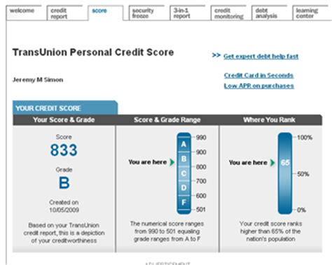 Credit Score Letter Scale How To Make Sure Your Credit Score Is A Fico Score