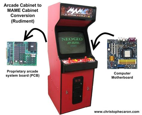mame cabinet in 4 key steps